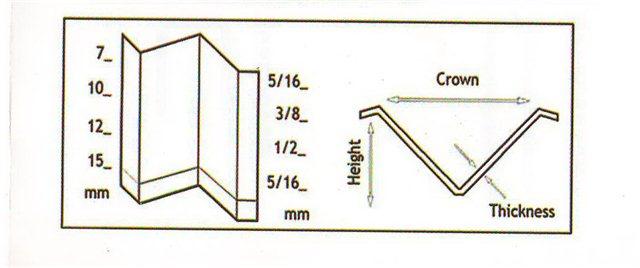 میخ-وی-جهت قاب عکس